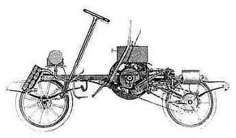 Cadillac Tonneau 1903_5